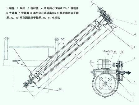 三, 螺旋出渣机结构图